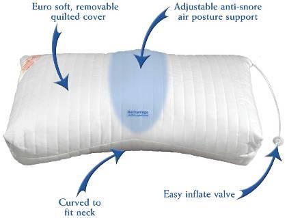 European Anti-Snore Pillow