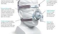 TrueBlue Gel Nasal Mask